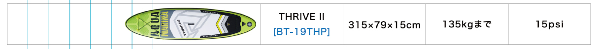THRIVE II(スライヴ 2)