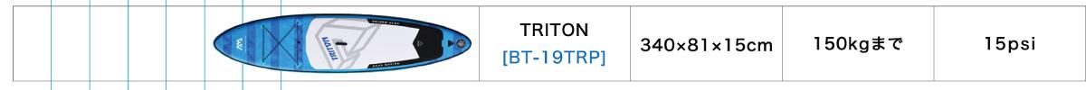 TRITON(トリトン)
